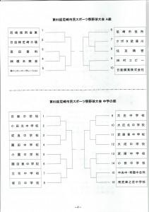 第69回2019年尼崎市民スポーツ祭軟式野球大会トーナメント組み合わせ